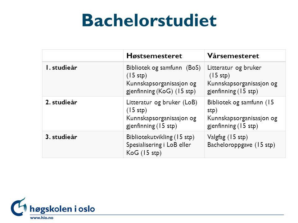 Bachelorstudiet HøstsemesteretVårsemesteret 1. studieårBibliotek og samfunn (BoS) (15 stp) Kunnskapsorganisasjon og gjenfinning (KoG) (15 stp) Littera