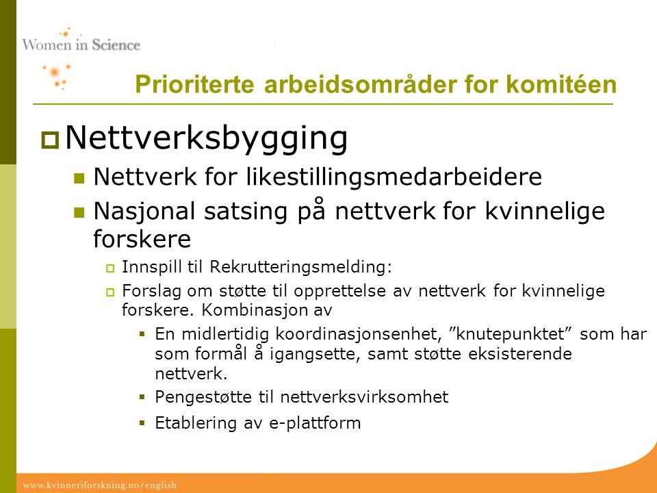 Prioriterte arbeidsområder for komitéen  Nettverksbygging Nettverk for likestillingsmedarbeidere Nasjonal satsing på nettverk for kvinnelige forskere