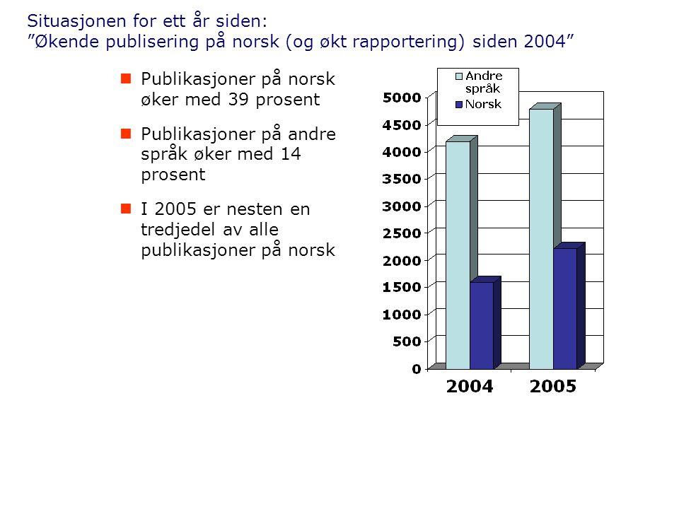 Situasjonen for ett år siden: Økende publisering på norsk (og økt rapportering) siden 2004 Publikasjoner på norsk øker med 39 prosent Publikasjoner på andre språk øker med 14 prosent I 2005 er nesten en tredjedel av alle publikasjoner på norsk