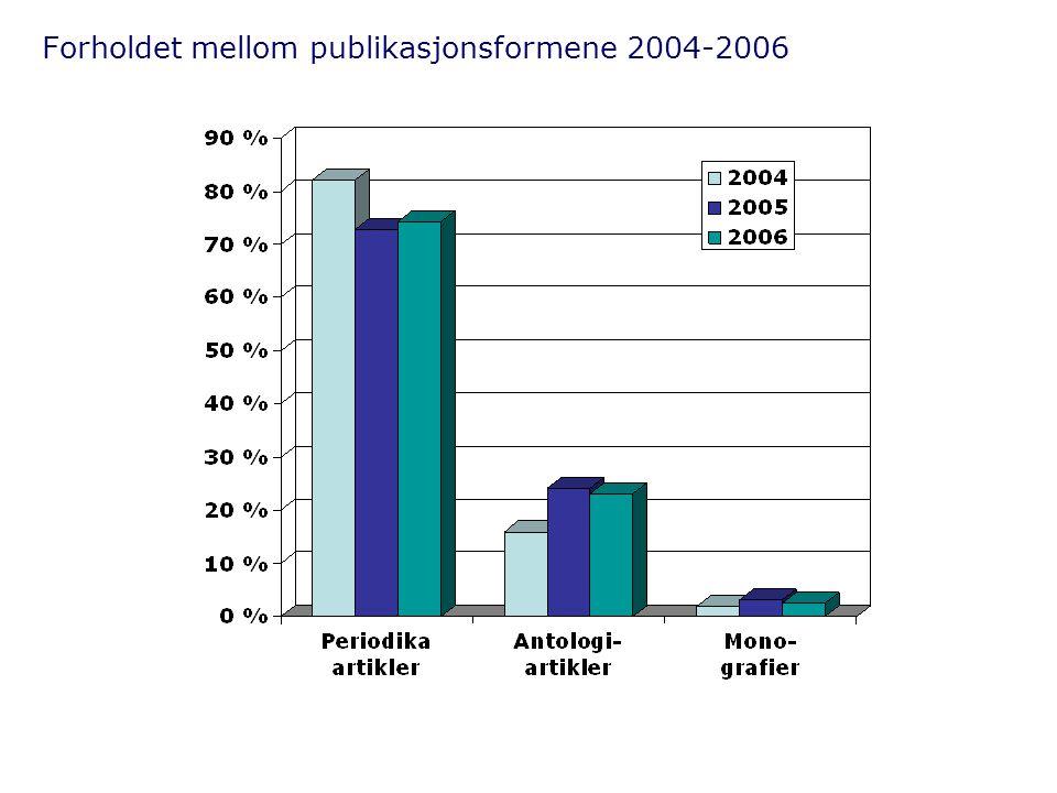 Forholdet mellom publikasjonsformene 2004-2006