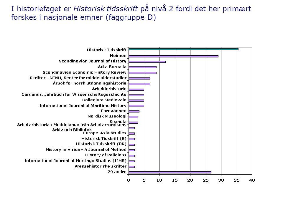 I historiefaget er Historisk tidsskrift på nivå 2 fordi det her primært forskes i nasjonale emner (faggruppe D)