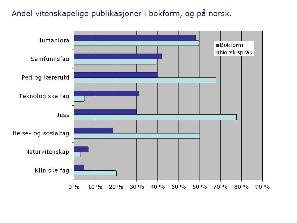 Andel vitenskapelige publikasjoner i bokform, og på norsk.