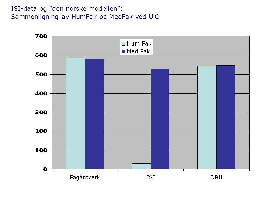 ISI-data og den norske modellen : Sammenligning av HumFak og MedFak ved UiO