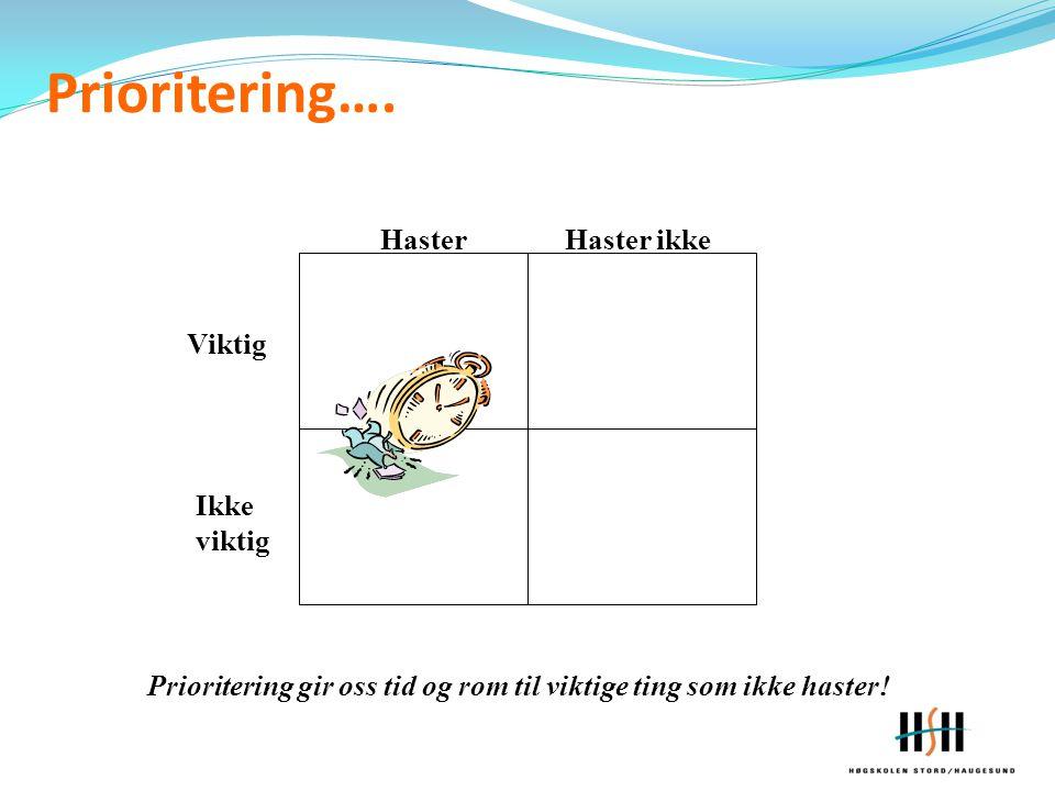 Prioritering gir oss tid og rom til viktige ting som ikke haster! Viktig Ikke viktig HasterHaster ikke Prioritering….