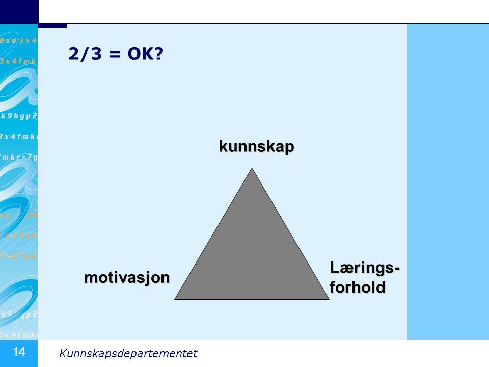 14 Kunnskapsdepartementet 2/3 = OK? Lærings-forhold motivasjon kunnskap
