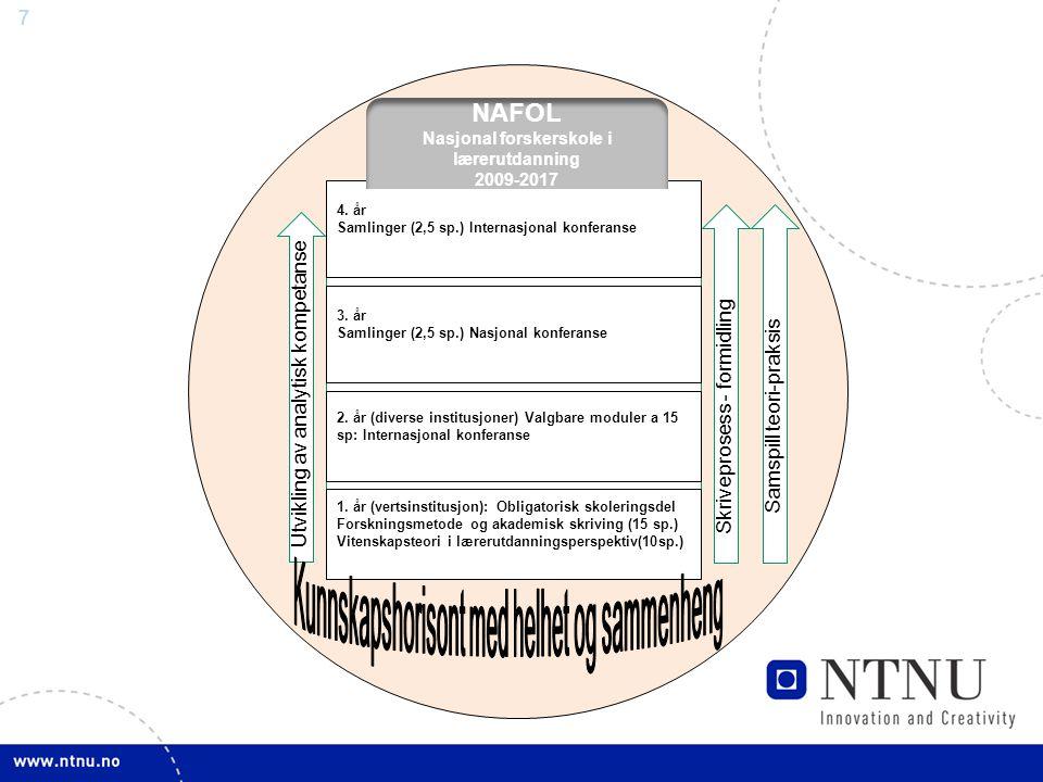 7 Utvikling av analytisk kompetanse Skriveprosess - formidling 1. år (vertsinstitusjon): Obligatorisk skoleringsdel Forskningsmetode og akademisk skri