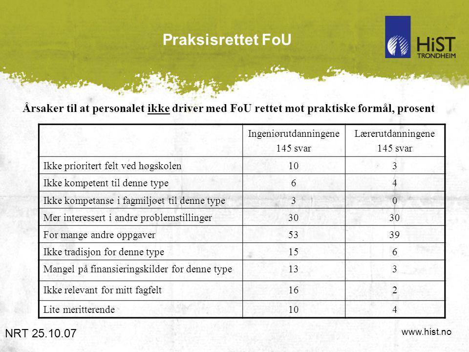 www.hist.no Praksisrettet FoU Årsaker til at personalet ikke driver med FoU rettet mot praktiske formål, prosent NRT 25.10.07 Ingeniørutdanningene 145