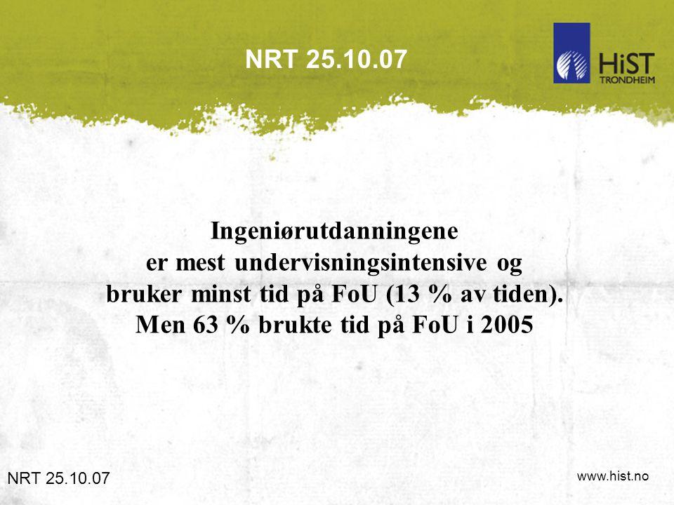 www.hist.no NRT 25.10.07 Ingeniørutdanningene er mest undervisningsintensive og bruker minst tid på FoU (13 % av tiden). Men 63 % brukte tid på FoU i