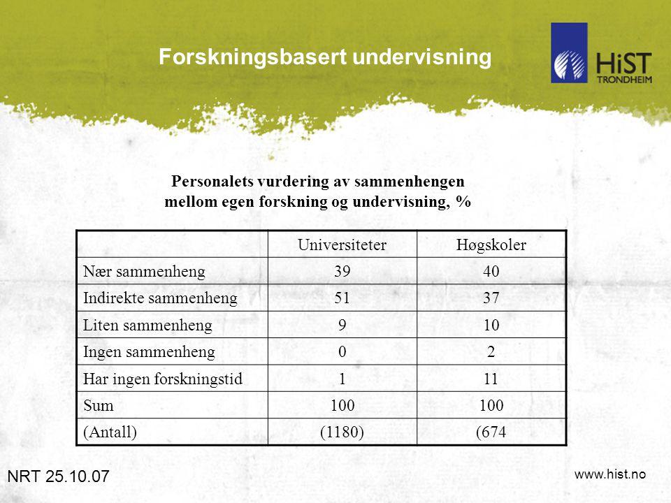 www.hist.no Forskningsbasert undervisning Personalets vurdering av sammenhengen mellom egen forskning og undervisning, % NRT 25.10.07 UniversiteterHøg