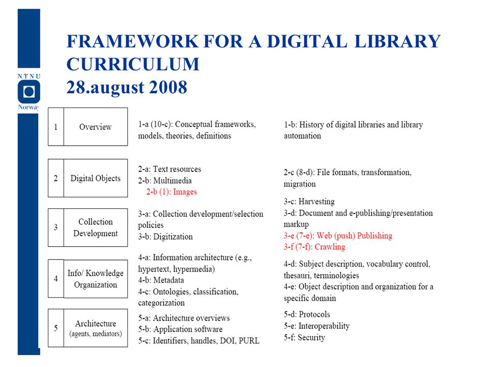 FRAMEWORK FOR A DIGITAL LIBRARY CURRICULUM 28.august 2008