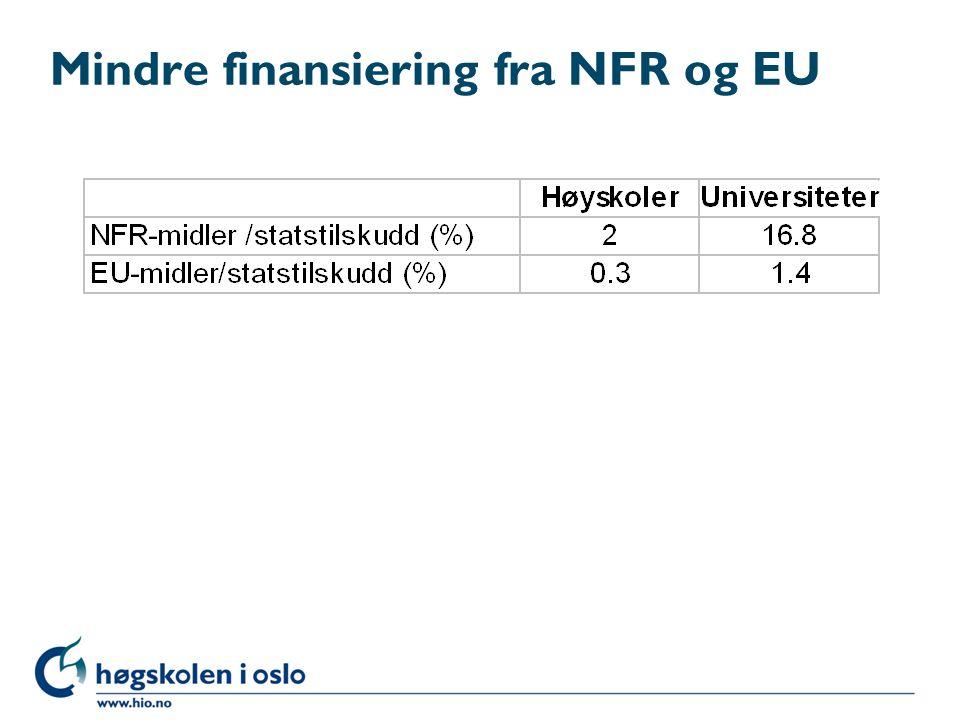 Mindre finansiering fra NFR og EU