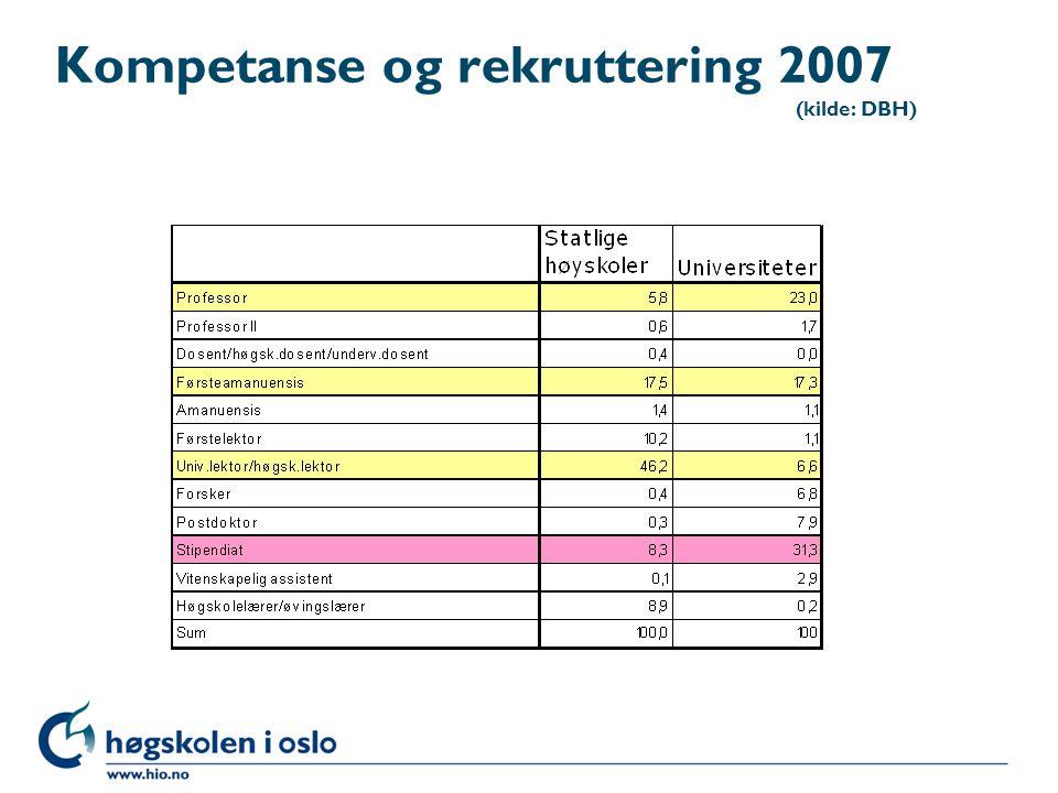 Kompetanse og rekruttering 2007 (kilde: DBH)