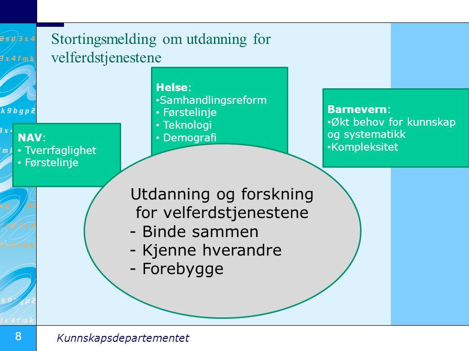 8 Kunnskapsdepartementet Helse: Samhandlingsreform Førstelinje Teknologi Demografi NAV: Tverrfaglighet Førstelinje Barnevern: Økt behov for kunnskap o