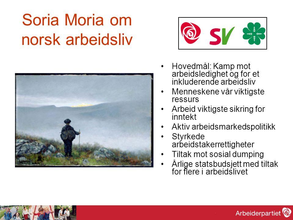 Soria Moria om norsk arbeidsliv Hovedmål: Kamp mot arbeidsledighet og for et inkluderende arbeidsliv Menneskene vår viktigste ressurs Arbeid viktigste