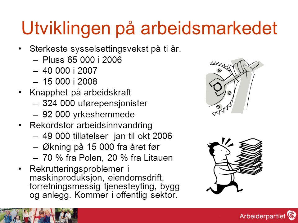 Utviklingen på arbeidsmarkedet Sterkeste sysselsettingsvekst på ti år. –Pluss 65 000 i 2006 –40 000 i 2007 –15 000 i 2008 Knapphet på arbeidskraft –32