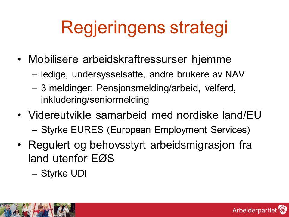 Regjeringens strategi Mobilisere arbeidskraftressurser hjemme –ledige, undersysselsatte, andre brukere av NAV –3 meldinger: Pensjonsmelding/arbeid, ve
