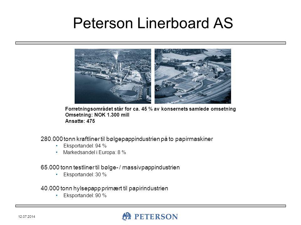 12.07.2014 Peterson Linerboard AS 280.000 tonn kraftliner til bølgepappindustrien på to papirmaskiner Eksportandel: 94 % Markedsandel i Europa: 8 % 65.000 tonn testliner til bølge- / massivpappindustrien Eksportandel: 30 % 40.000 tonn hylsepapp primært til papirindustrien Eksportandel: 90 % Forretningsområdet står for ca.