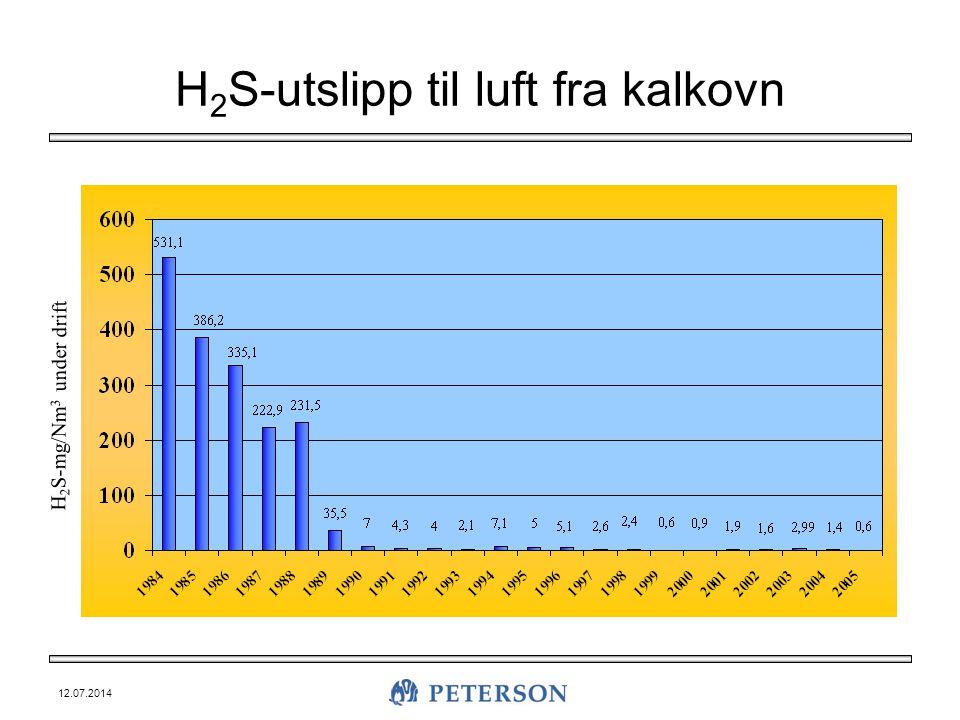 12.07.2014 H 2 S-utslipp til luft fra kalkovn H 2 S-mg/Nm 3 under drift