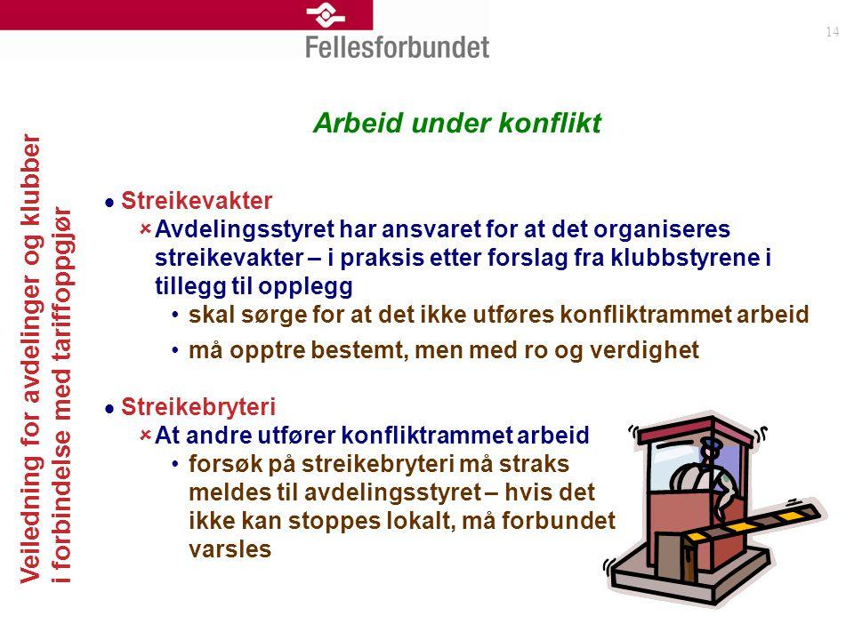 Veiledning for avdelinger og klubber i forbindelse med tariffoppgjør 14 Arbeid under konflikt  Streikevakter  Avdelingsstyret har ansvaret for at de