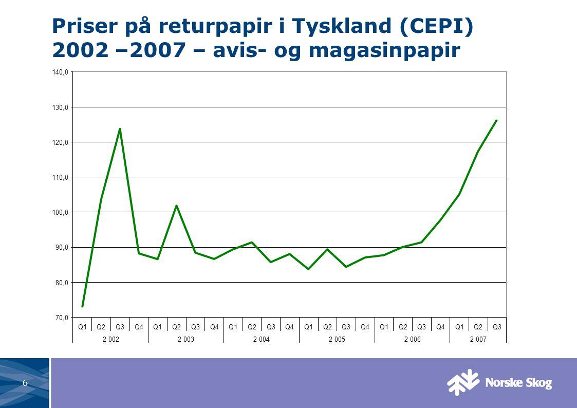6 Priser på returpapir i Tyskland (CEPI) 2002 –2007 – avis- og magasinpapir