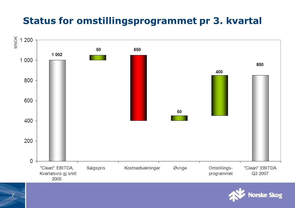 7 Status for omstillingsprogrammet pr 3. kvartal