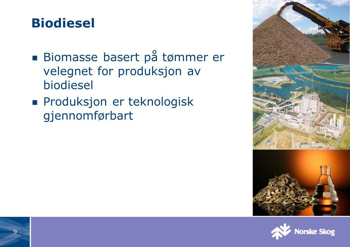 9 Biodiesel Biomasse basert på tømmer er velegnet for produksjon av biodiesel Produksjon er teknologisk gjennomførbart