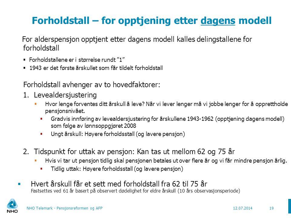 Uttak av alderspensjon 20NHO Telemark - Pensjonsreformen og AFP12.07.2014