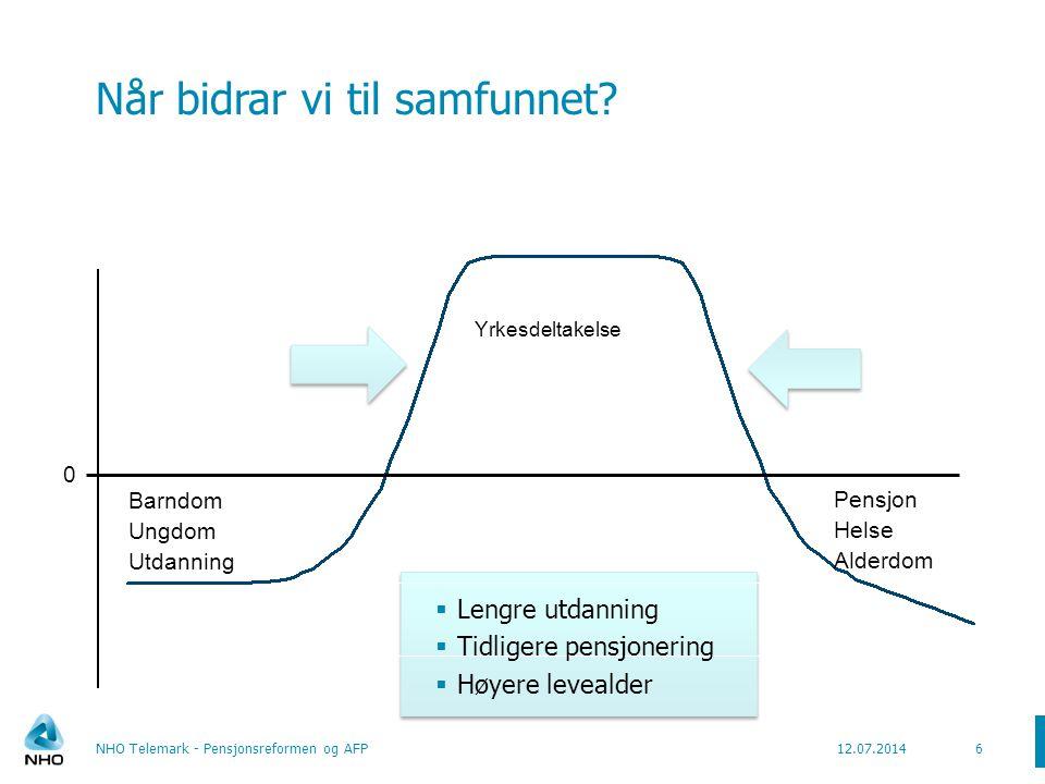 NHO Telemark - Pensjonsreformen og AFP7 Se her.Livet mitt i fire faser.