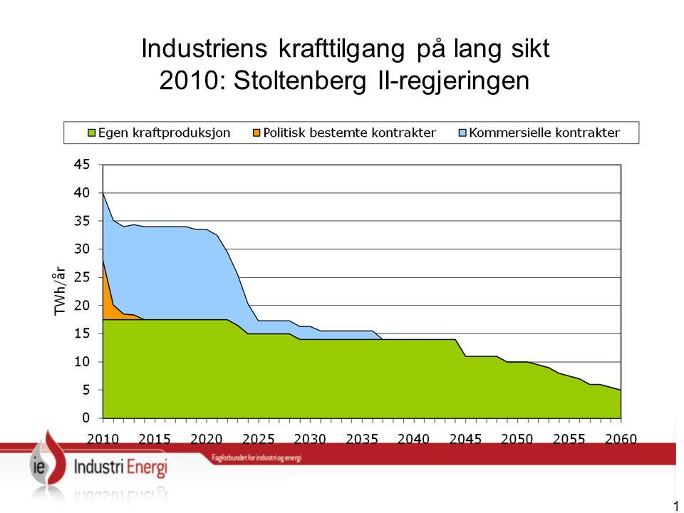 15 Industriens krafttilgang på lang sikt 2010: Stoltenberg II-regjeringen