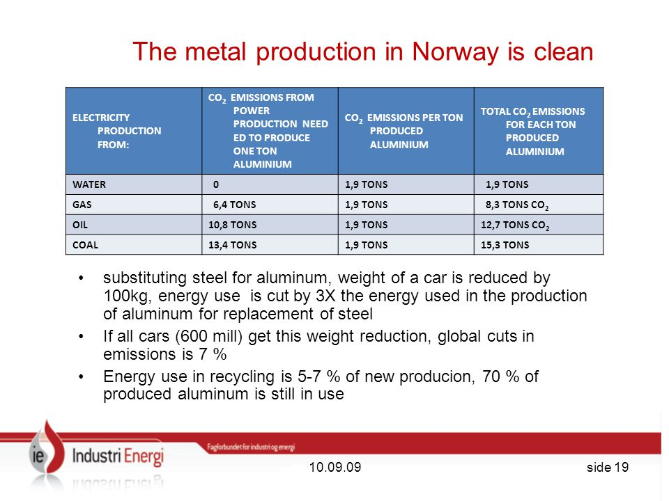 10.09.09side 19 Tabell 1. The metal production in Norway is clean substituting steel for aluminum, weight of a car is reduced by 100kg, energy use is