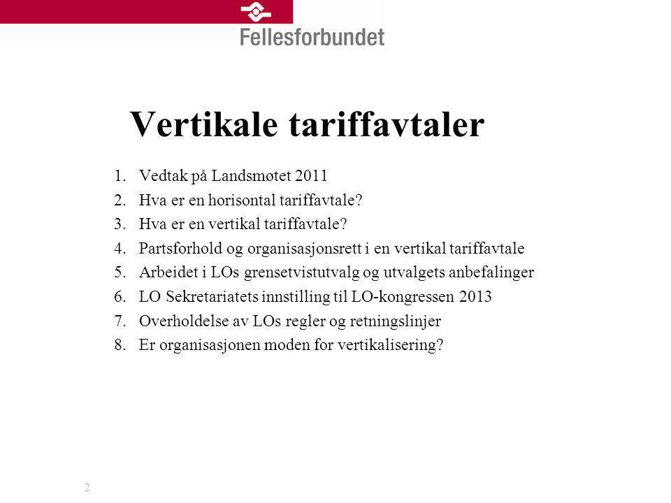 2 Vertikale tariffavtaler 1.Vedtak på Landsmøtet 2011 2.Hva er en horisontal tariffavtale? 3.Hva er en vertikal tariffavtale? 4.Partsforhold og organi