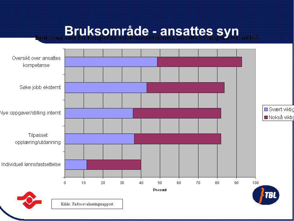 TBL Bruksområde - ansattes syn Kilde: Fafos evalueringsrapport