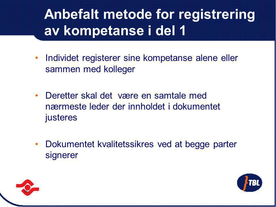 TBL Anbefalt metode for registrering av kompetanse i del 1 Individet registerer sine kompetanse alene eller sammen med kolleger Deretter skal det være