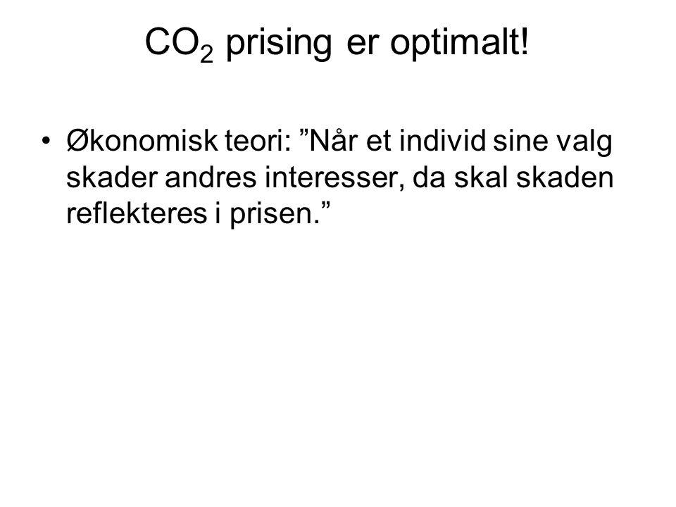 CO 2 prising er optimalt.