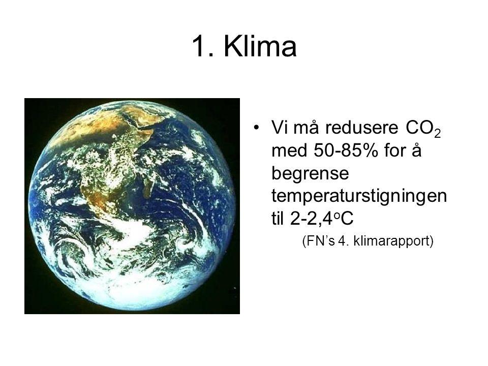 1.Klima Vi må redusere CO 2 med 50-85% for å begrense temperaturstigningen til 2-2,4 o C (FN's 4.