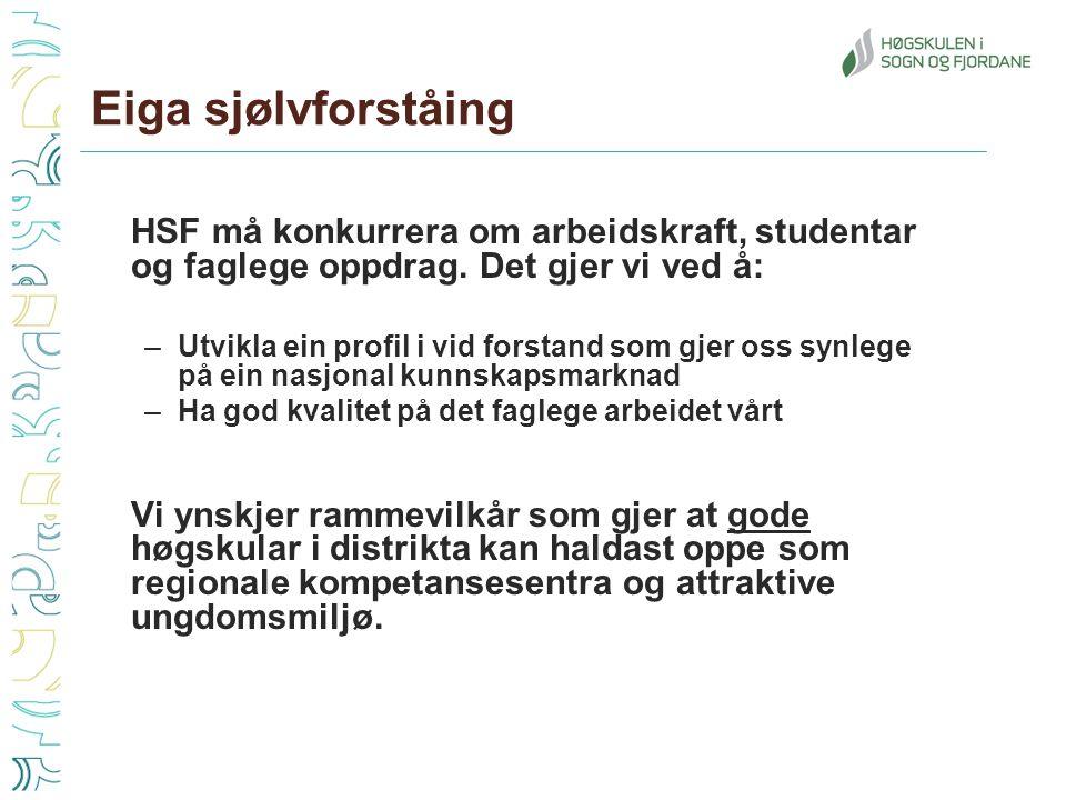 Eiga sjølvforståing HSF må konkurrera om arbeidskraft, studentar og faglege oppdrag.