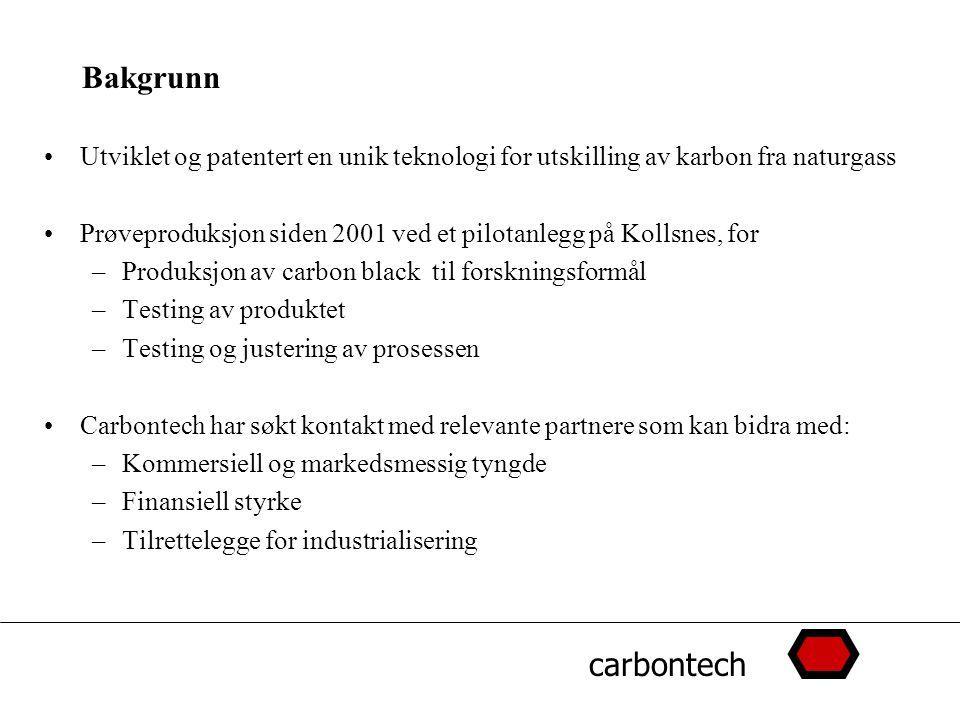 carbontech Bakgrunn Utviklet og patentert en unik teknologi for utskilling av karbon fra naturgass Prøveproduksjon siden 2001 ved et pilotanlegg på Ko