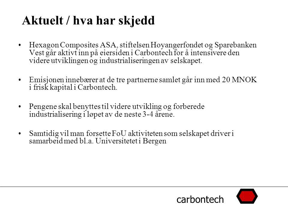 carbontech Aktuelt / hva har skjedd Hexagon Composites ASA, stiftelsen Hoyangerfondet og Sparebanken Vest går aktivt inn på eiersiden i Carbontech for å intensivere den videre utviklingen og industrialiseringen av selskapet.