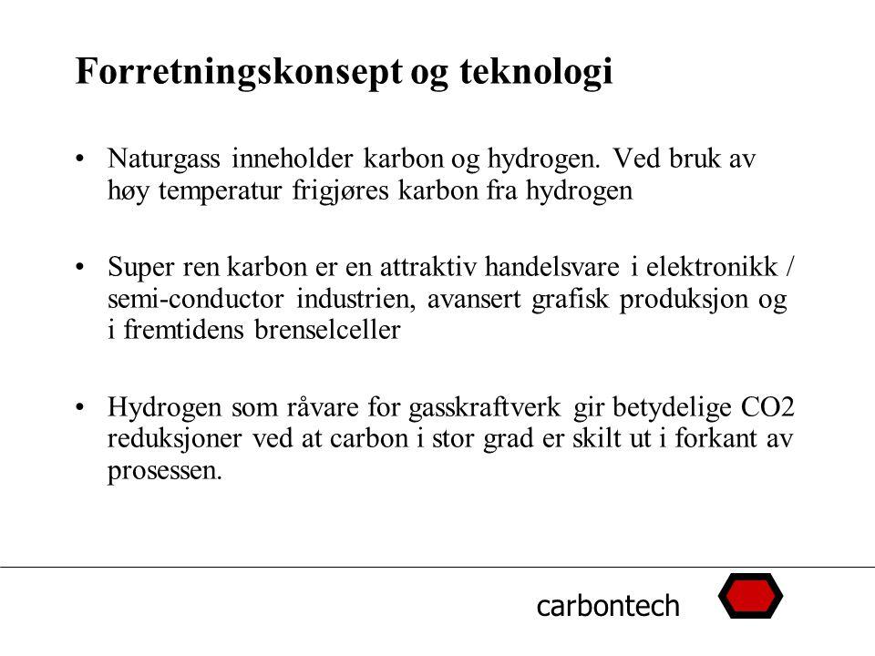 carbontech Forretningskonsept og teknologi Naturgass inneholder karbon og hydrogen. Ved bruk av høy temperatur frigjøres karbon fra hydrogen Super ren