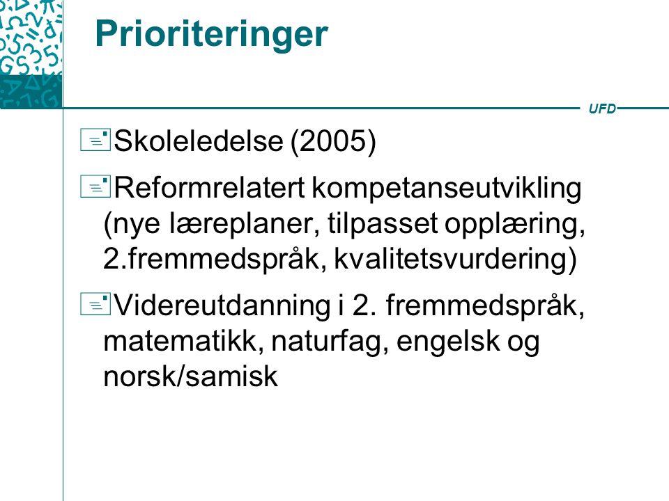 UFD Prioriteringer  Skoleledelse (2005)  Reformrelatert kompetanseutvikling (nye læreplaner, tilpasset opplæring, 2.fremmedspråk, kvalitetsvurdering