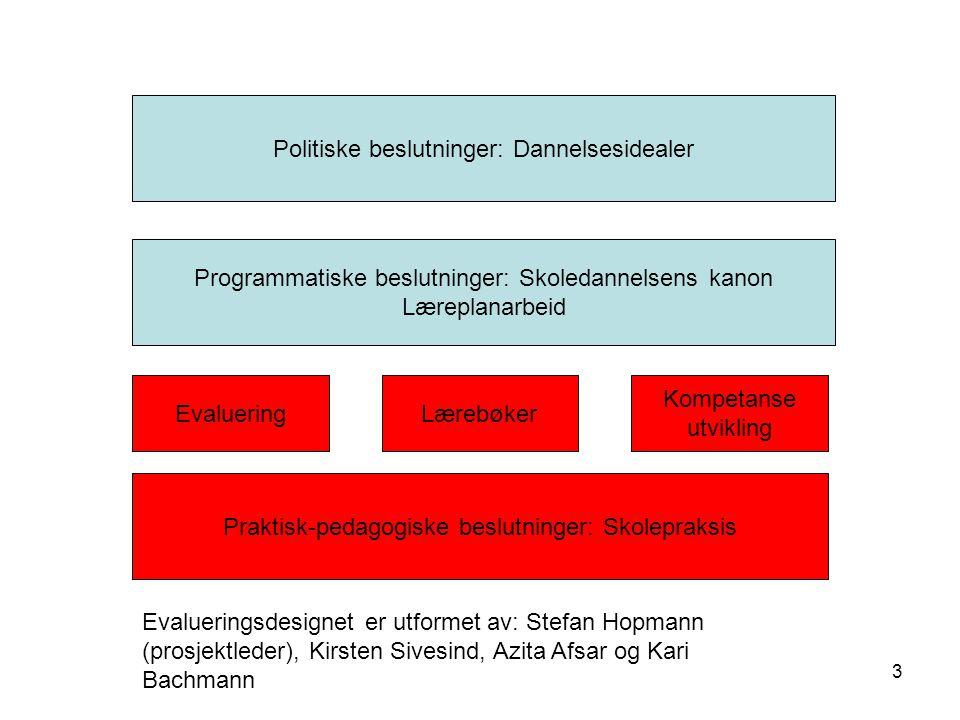 4 Noen sentrale resultater fra evalueringen av Reform 97 -Resultater fra: -Bachmann, K.; Sivesind, K.; Afsar, A og Hopmann, S., 2003: Hvordan formidles læreplanen.