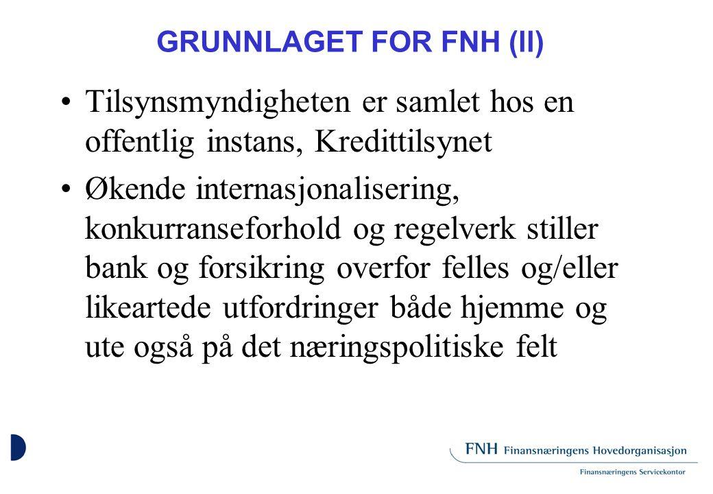 GRUNNLAGET FOR FNH (ll) Tilsynsmyndigheten er samlet hos en offentlig instans, Kredittilsynet Økende internasjonalisering, konkurranseforhold og regel