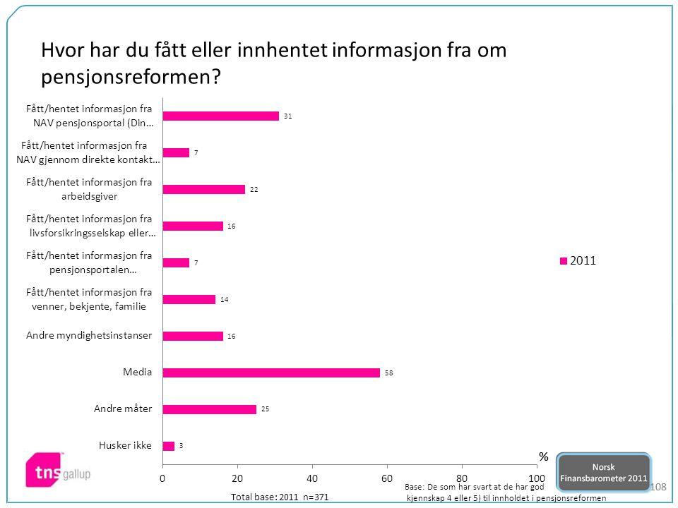 108 Hvor har du fått eller innhentet informasjon fra om pensjonsreformen.