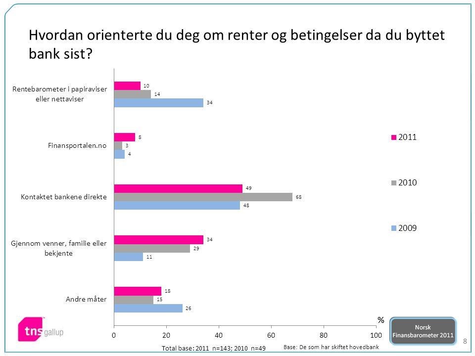 89 Total base: 2011 n=1510; 2010 n=685 Bruk av selskap – antall selskap i bruk