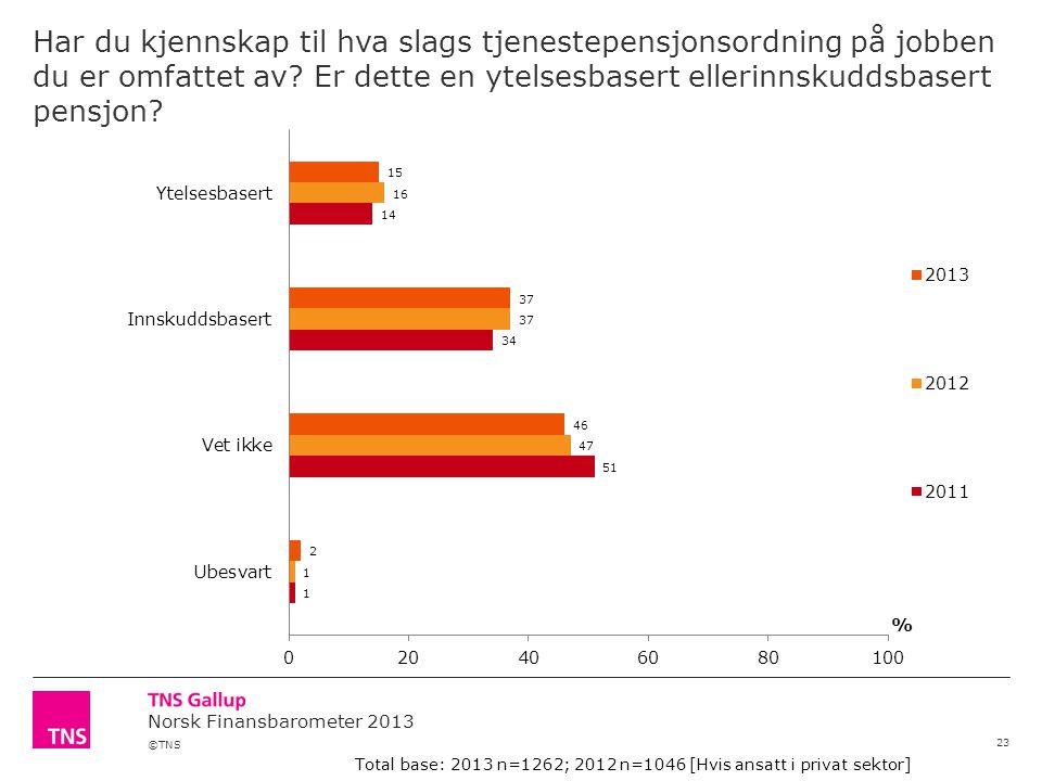 ©TNS Norsk Finansbarometer 2013 Har du kjennskap til hva slags tjenestepensjonsordning på jobben du er omfattet av.