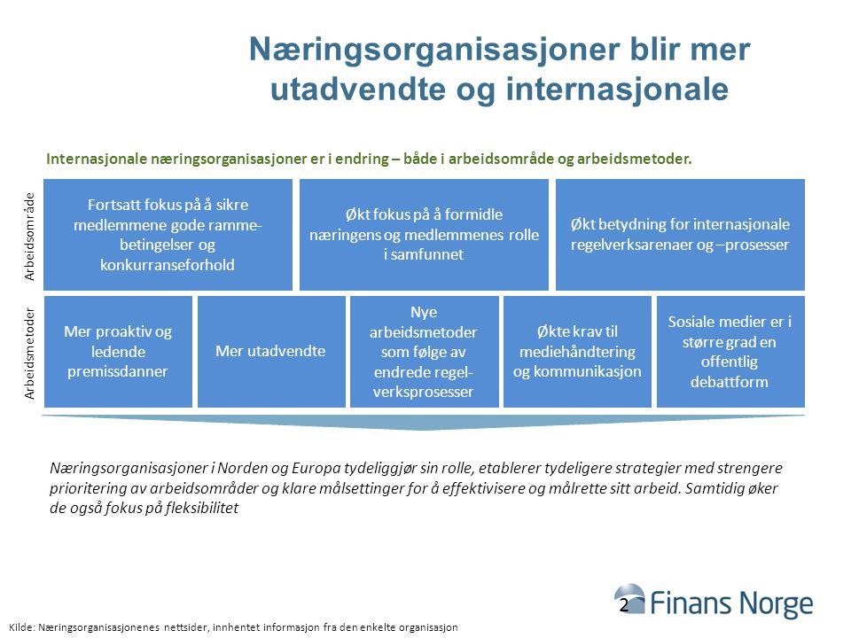 Overordnede tiltak på tvers og per fokusområde 3 En modig og troverdig samfunnsaktør Sikre konkurransedyktige rammebetingelser Synliggjøre samfunnsrollen og øke tilliten Ivareta næringsinitiativ og verdi- skapende næringssamarbeid 2.3 Utarbeide plan for å bygge samfunnets tillit til næringen 3.3 Utarbeide strategi for arbeidet med kunnskapsutvikling, kompetansebygging (kunnskapsallmenningen) 1.1 Intensivere og strukturere arbeidet med myndighets- og politikerkontakt 1.2 Etablere effektiv lyttepost og pådriver for rammebetingelser i Norden og Europa 3.1 Etablere nødvendig analysekompetanse og - kapasitet 2.4 Etablere nettverk og allianser for å underbygge budskap 2.5 Etablere medie- og kommunikasjonsstrategi 3.2 Gjennomgå initiativ knyttet til nærings-felles infrastruktur og operative oppgaver 2.1 Formidle samfunnets syn på næringen og jobbe med næringen for å styrke samfunnsrollen 2.2 Etablere ordninger for å styrke næringen ift etikk og forretningsskikk