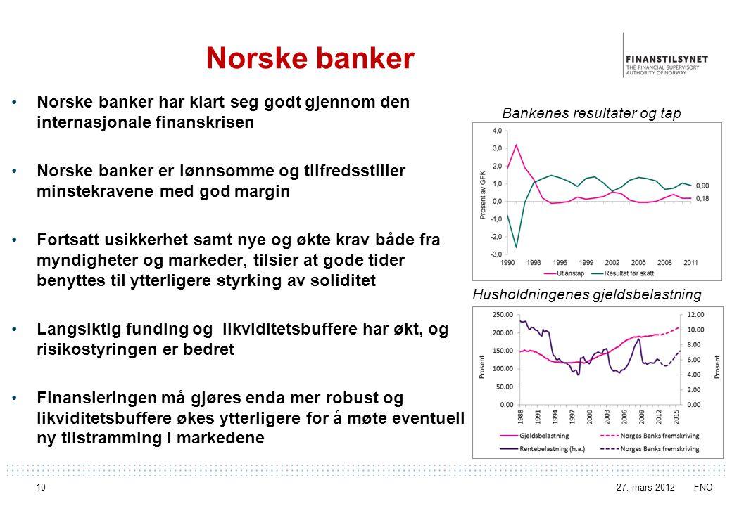 Norske banker Norske banker har klart seg godt gjennom den internasjonale finanskrisen Norske banker er lønnsomme og tilfredsstiller minstekravene med god margin Fortsatt usikkerhet samt nye og økte krav både fra myndigheter og markeder, tilsier at gode tider benyttes til ytterligere styrking av soliditet Langsiktig funding og likviditetsbuffere har økt, og risikostyringen er bedret Finansieringen må gjøres enda mer robust og likviditetsbuffere økes ytterligere for å møte eventuell ny tilstramming i markedene Husholdningenes gjeldsbelastning Bankenes resultater og tap 27.