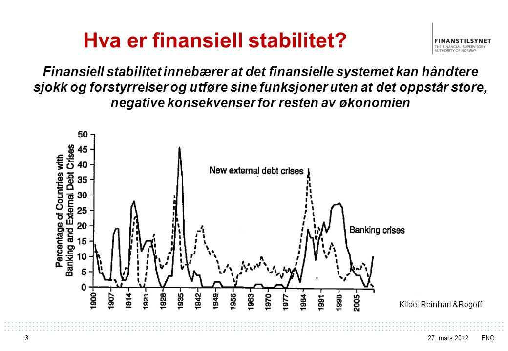 Hva er finansiell stabilitet.
