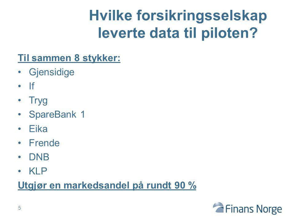 Til sammen 8 stykker: Gjensidige If Tryg SpareBank 1 Eika Frende DNB KLP Utgjør en markedsandel på rundt 90 % 5 Hvilke forsikringsselskap leverte data til piloten?
