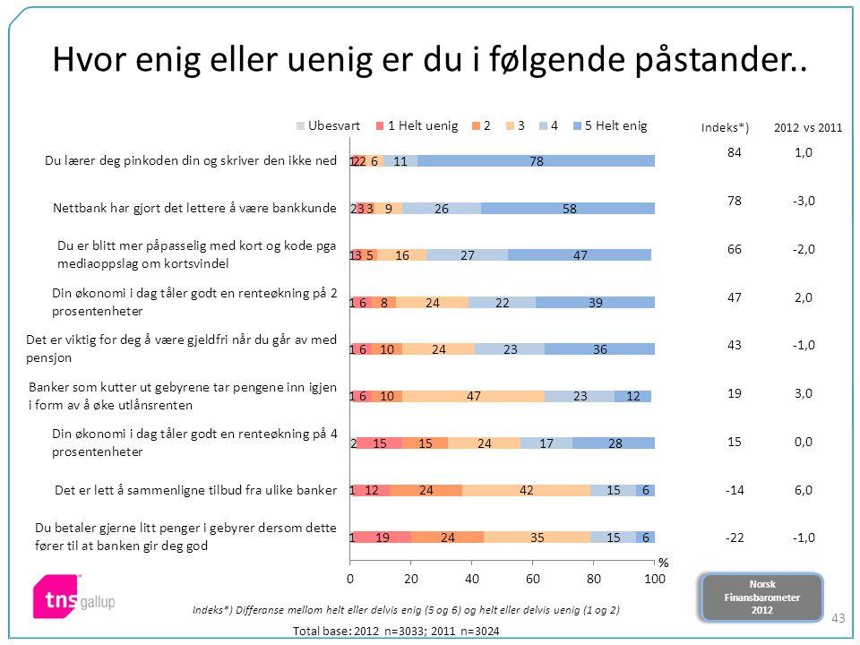 Norsk Finansbarometer 2012 Norsk Finansbarometer 2012 43 841,0 78-3,0 66-2,0 472,0 43-1,0 193,0 150,0 -146,0 -22-1,0 Hvor enig eller uenig er du i følgende påstander..